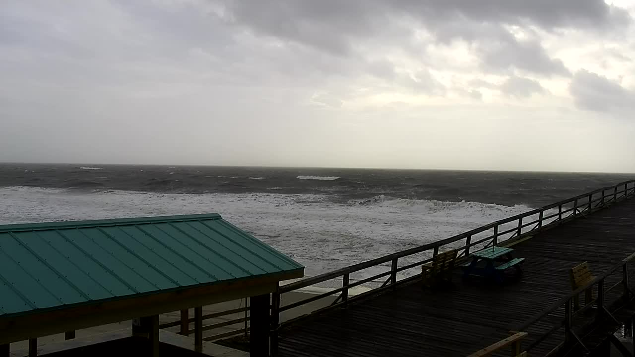 Surfchex Carolina Beach for Dorian Approach (2019)